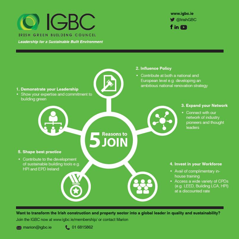 Membership Irish Green Building Council